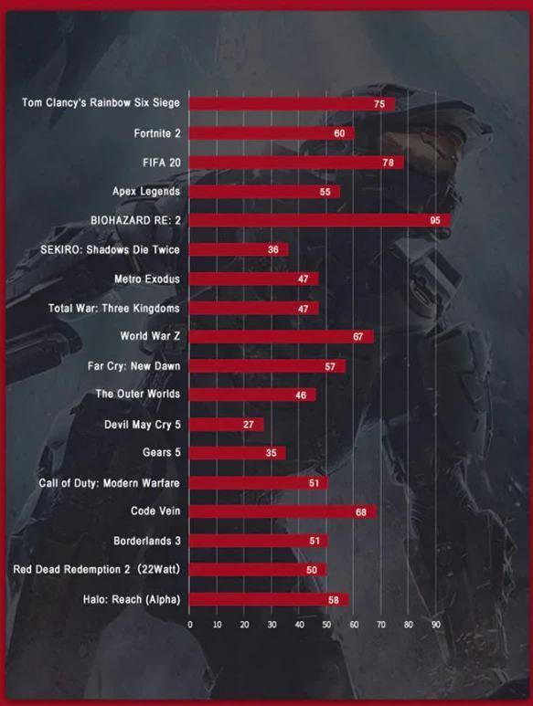 """Trải nghiệm máy chơi game cực đỉnh đến từ Trung Quốc, chỉ có điều giá bán """"hơi chát"""""""