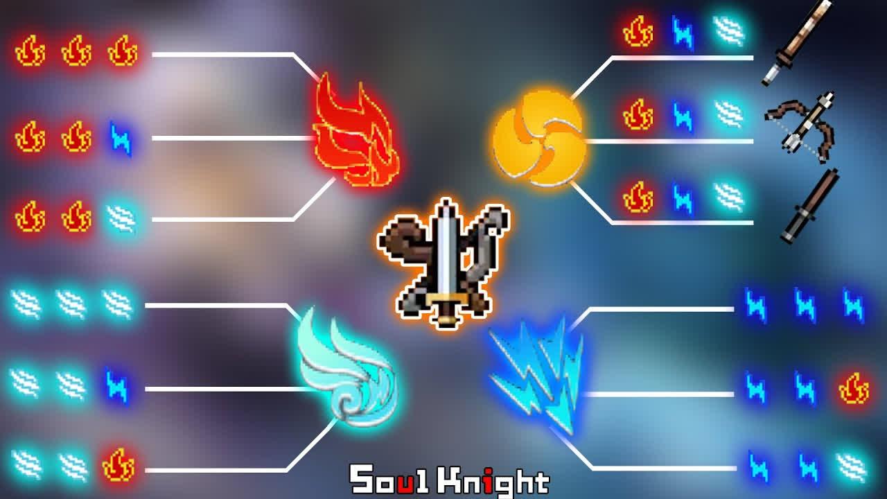 Mùa giải mới của Soul Knight ra mắt chế độ Vũ Khí Linh Thiêng, tạo ra vô số lối chơi biến ảo cho game thủ